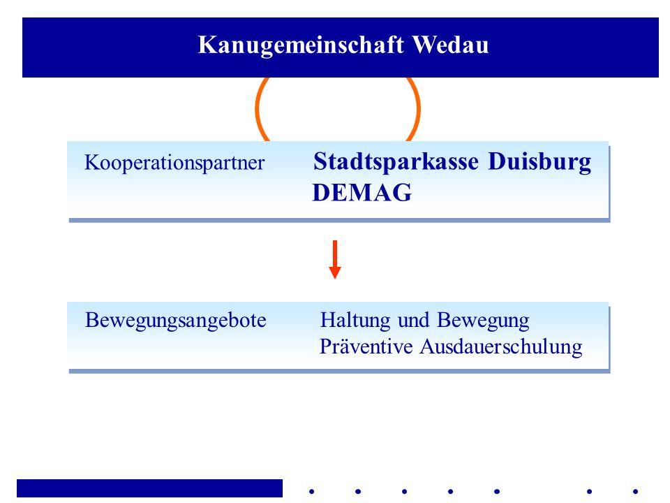 Kooperationspartner Stadtsparkasse Duisburg DEMAG Bewegungsangebote Haltung und Bewegung Präventive Ausdauerschulung Kanugemeinschaft Wedau