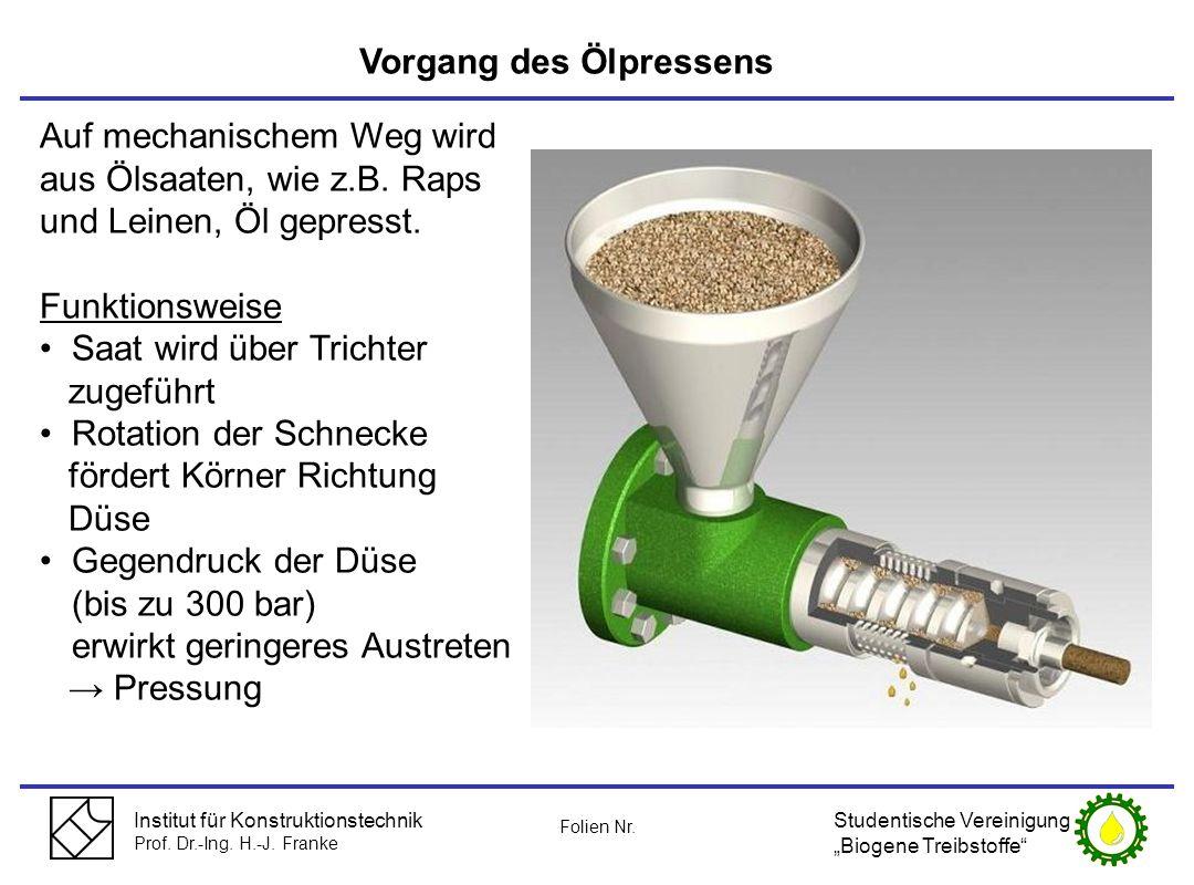 Institut für Konstruktionstechnik Prof. Dr.-Ing. H.-J. Franke Vorgang des Ölpressens Auf mechanischem Weg wird aus Ölsaaten, wie z.B. Raps und Leinen,