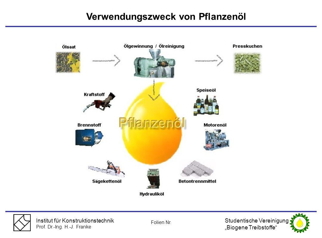 Institut für Konstruktionstechnik Prof. Dr.-Ing. H.-J. Franke Studentische Vereinigung Biogene Treibstoffe Folien Nr. Verwendungszweck von Pflanzenöl
