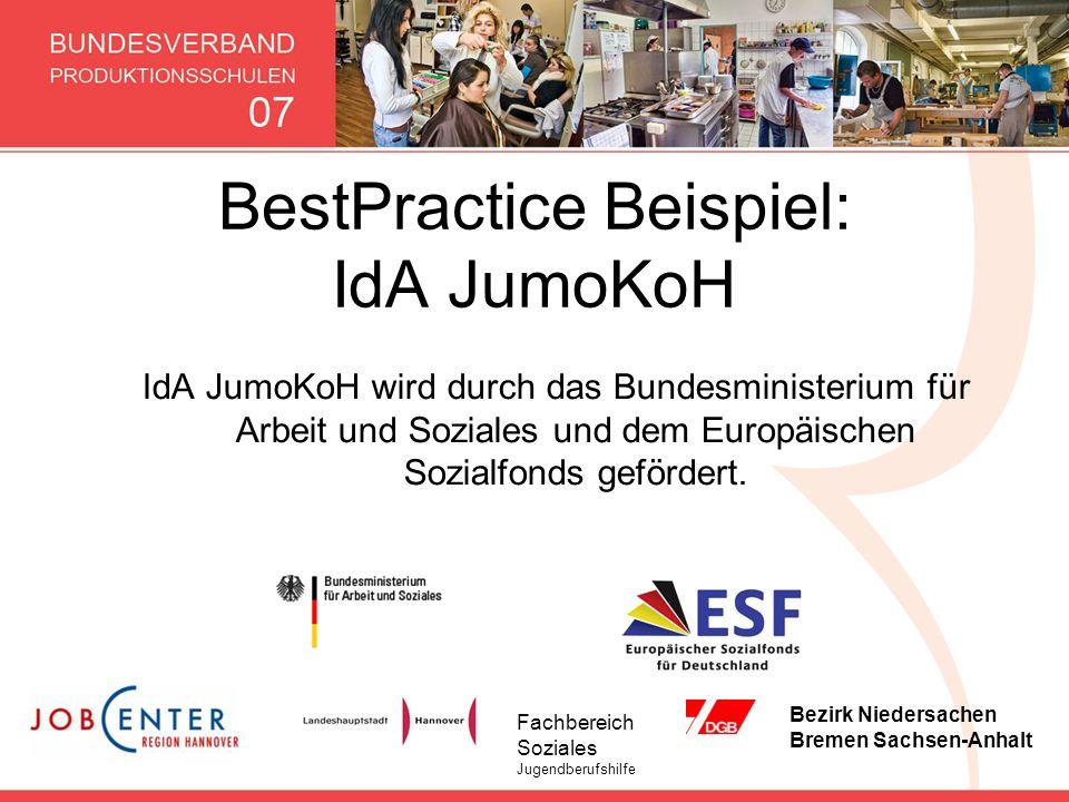 BestPractice Beispiel: IdA JumoKoH IdA JumoKoH wird durch das Bundesministerium für Arbeit und Soziales und dem Europäischen Sozialfonds gefördert. Fa