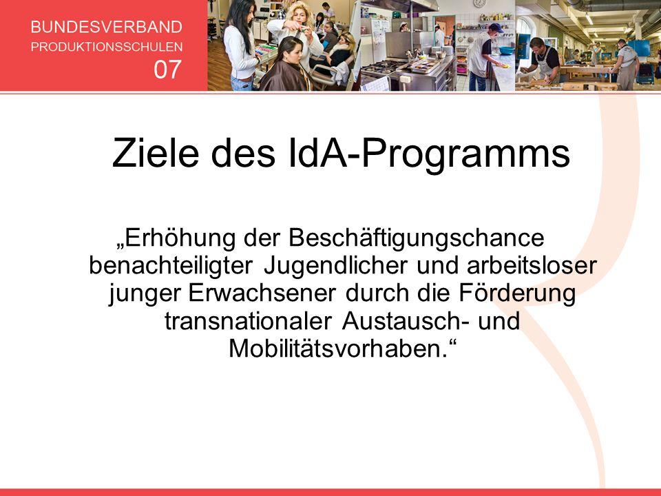 Ziele des IdA-Programms Erhöhung der Beschäftigungschance benachteiligter Jugendlicher und arbeitsloser junger Erwachsener durch die Förderung transna