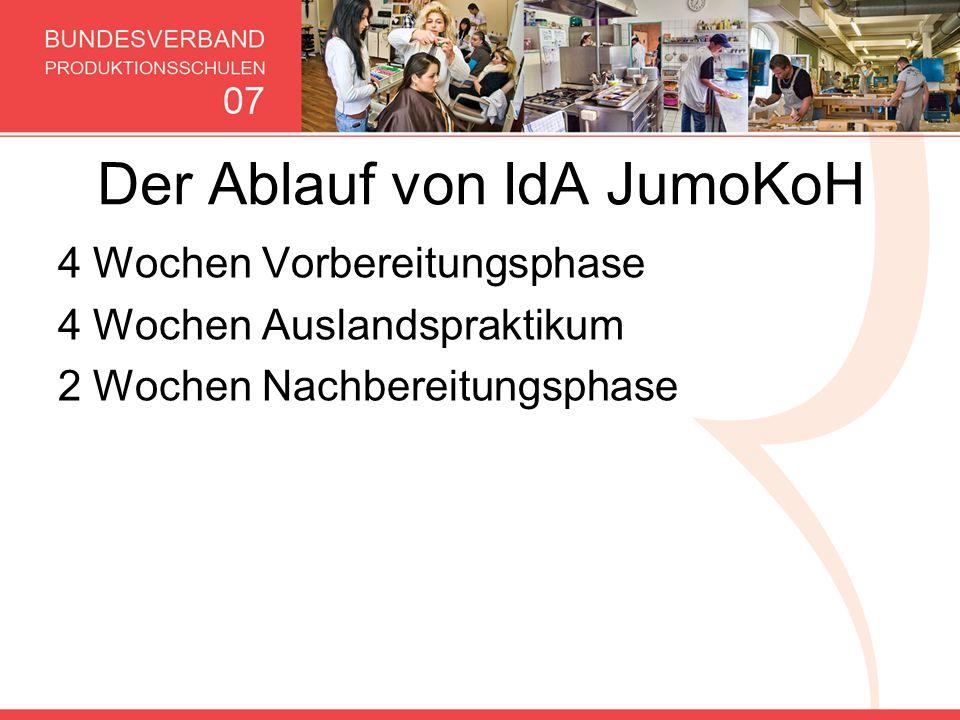 Der Ablauf von IdA JumoKoH 4 Wochen Vorbereitungsphase 4 Wochen Auslandspraktikum 2 Wochen Nachbereitungsphase