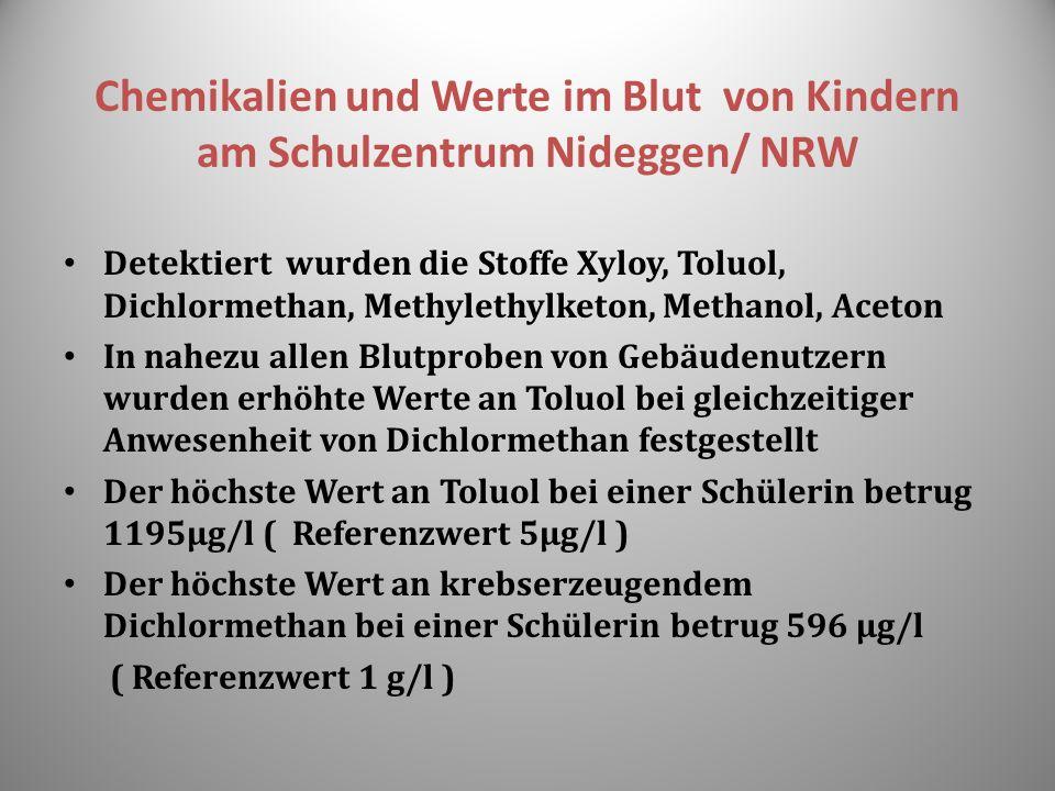 Chemikalien und Werte im Blut von Kindern am Schulzentrum Nideggen/ NRW Detektiert wurden die Stoffe Xyloy, Toluol, Dichlormethan, Methylethylketon, M