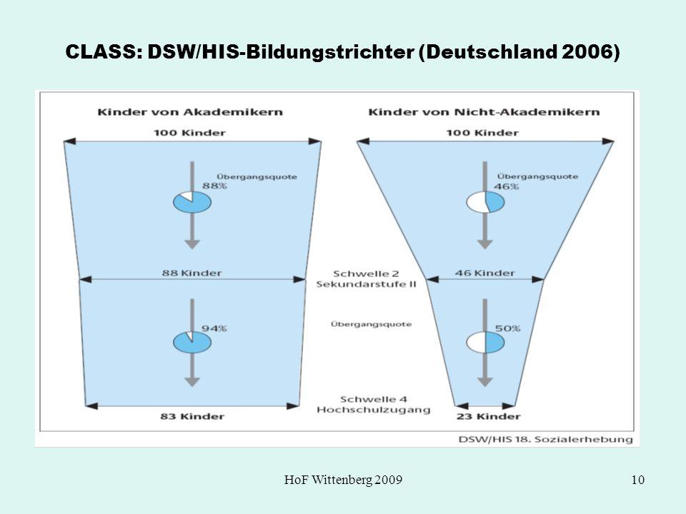 HoF Wittenberg 200910 CLASS: DSW/HIS-Bildungstrichter (Deutschland 2006)