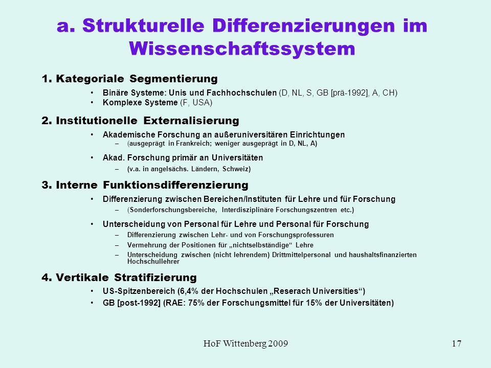 HoF Wittenberg 200917 a. Strukturelle Differenzierungen im Wissenschaftssystem 1. Kategoriale Segmentierung Binäre Systeme: Unis und Fachhochschulen (