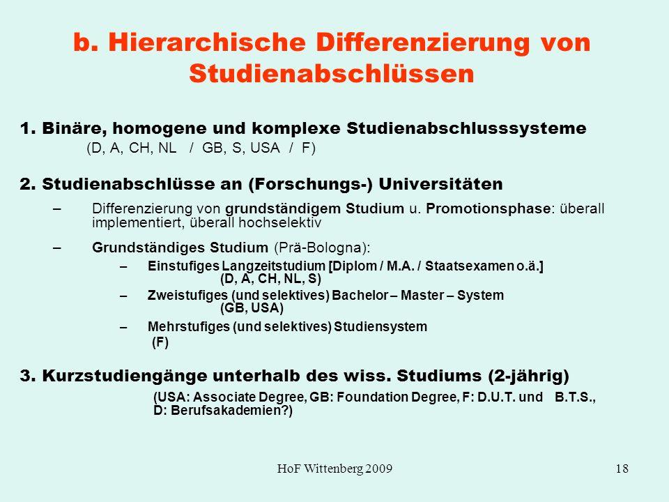 HoF Wittenberg 200918 b. Hierarchische Differenzierung von Studienabschlüssen 1. Binäre, homogene und komplexe Studienabschlusssysteme (D, A, CH, NL /