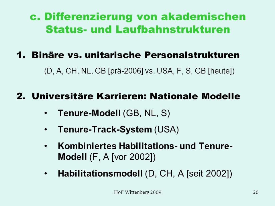 HoF Wittenberg 200920 c. Differenzierung von akademischen Status- und Laufbahnstrukturen 1. Binäre vs. unitarische Personalstrukturen (D, A, CH, NL, G