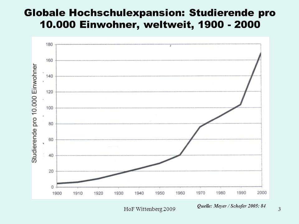 HoF Wittenberg 20093 Quelle: Meyer / Schofer 2005: 84 Globale Hochschulexpansion: Studierende pro 10.000 Einwohner, weltweit, 1900 - 2000