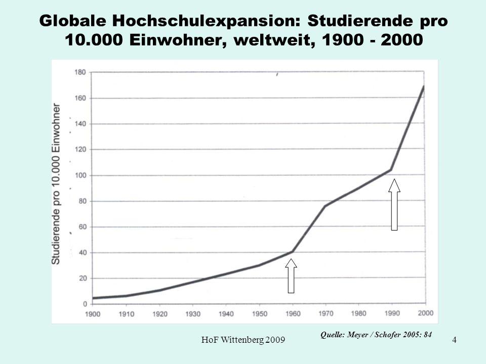 HoF Wittenberg 20094 Quelle: Meyer / Schofer 2005: 84 Globale Hochschulexpansion: Studierende pro 10.000 Einwohner, weltweit, 1900 - 2000