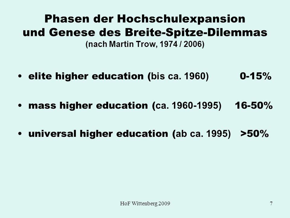 HoF Wittenberg 20097 Phasen der Hochschulexpansion und Genese des Breite-Spitze-Dilemmas (nach Martin Trow, 1974 / 2006) elite higher education ( bis