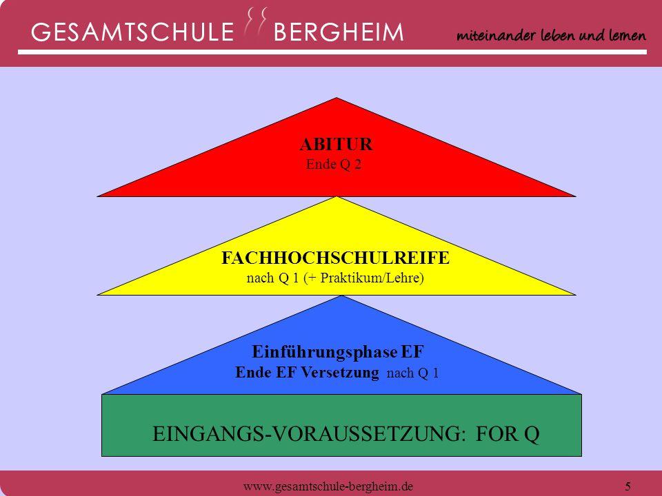 www.gesamtschule-bergheim.de5 ABITUR Ende Q 2 Einführungsphase EF Ende EF Versetzung nach Q 1 EINGANGS-VORAUSSETZUNG: FOR Q FACHHOCHSCHULREIFE nach Q