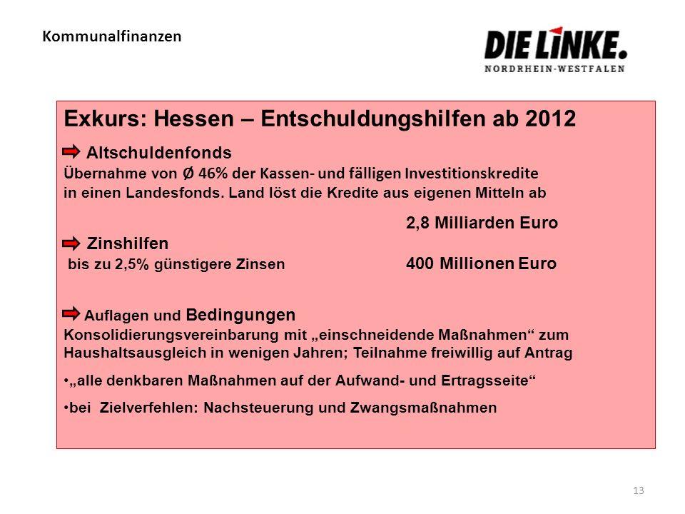 Kommunalfinanzen 13 Exkurs: Hessen – Entschuldungshilfen ab 2012 Altschuldenfonds Übernahme von Ø 46% der Kassen- und fälligen Investitionskredite in