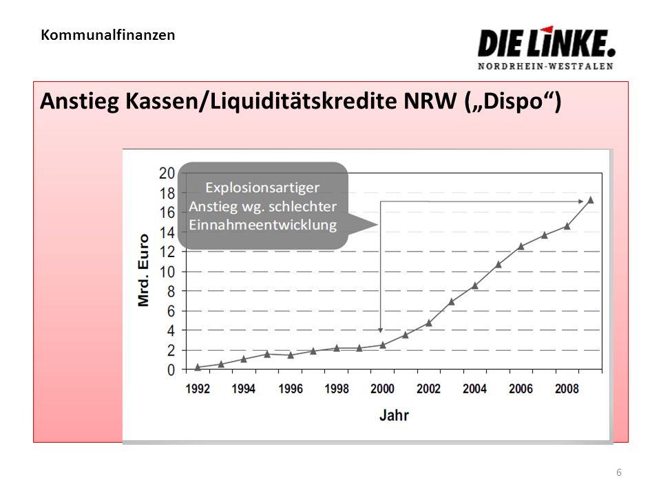 6 Anstieg Kassen/Liquiditätskredite NRW (Dispo)