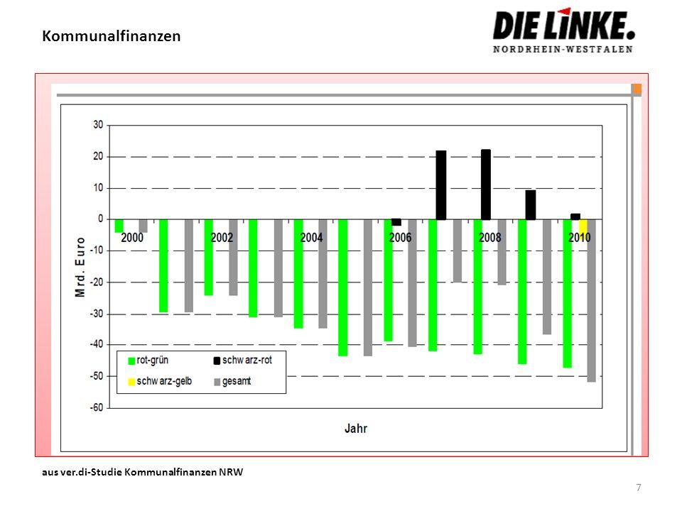 Kommunalfinanzen aus ver.di-Studie Kommunalfinanzen NRW 7