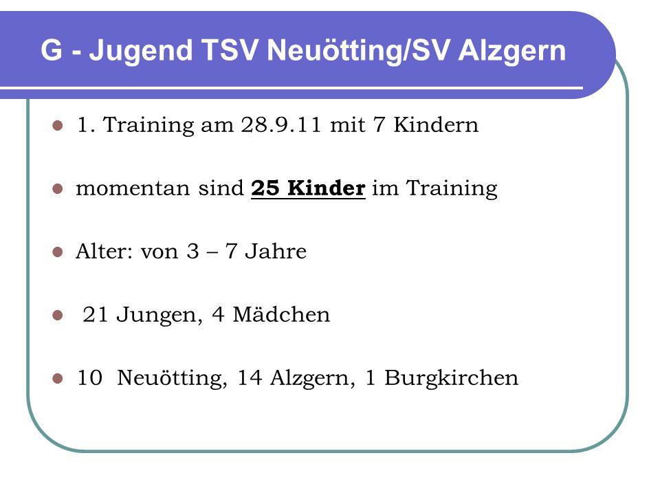 G - Jugend TSV Neuötting/SV Alzgern 1. Training am 28.9.11 mit 7 Kindern momentan sind 25 Kinder im Training Alter: von 3 – 7 Jahre 21 Jungen, 4 Mädch
