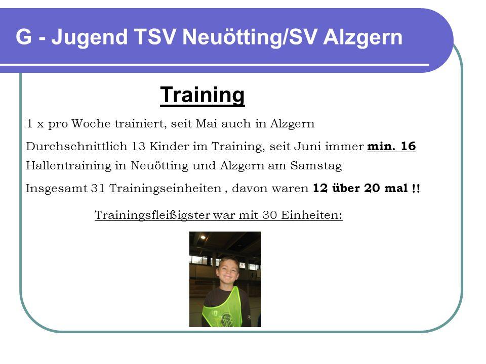 G - Jugend TSV Neuötting/SV Alzgern Training 1 x pro Woche trainiert, seit Mai auch in Alzgern Durchschnittlich 13 Kinder im Training, seit Juni immer