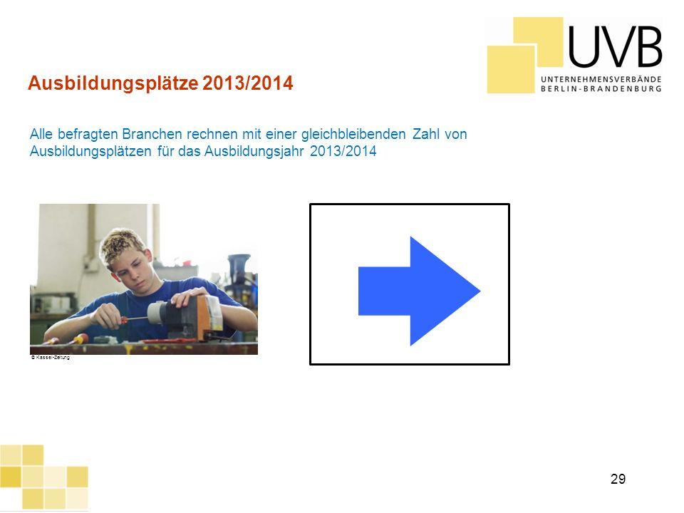 UVB Frühjahrsumfrage 2012 Ausbildungsplätze 2013/2014 Alle befragten Branchen rechnen mit einer gleichbleibenden Zahl von Ausbildungsplätzen für das A