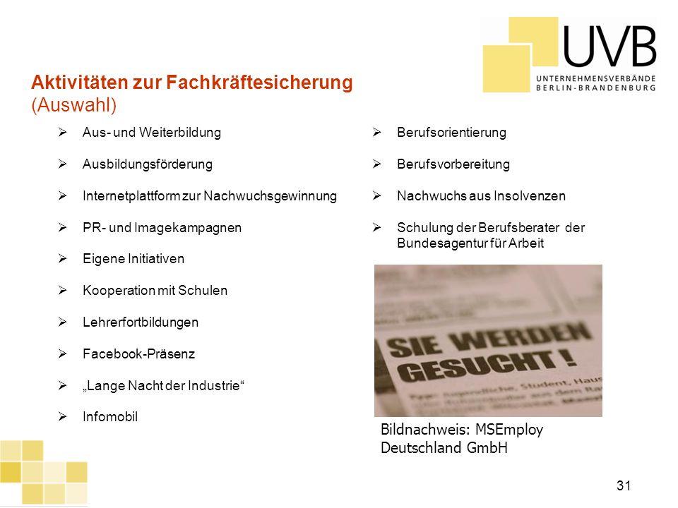 UVB Frühjahrsumfrage 2012 31 Aktivitäten zur Fachkräftesicherung (Auswahl) Aus- und Weiterbildung Ausbildungsförderung Internetplattform zur Nachwuchs
