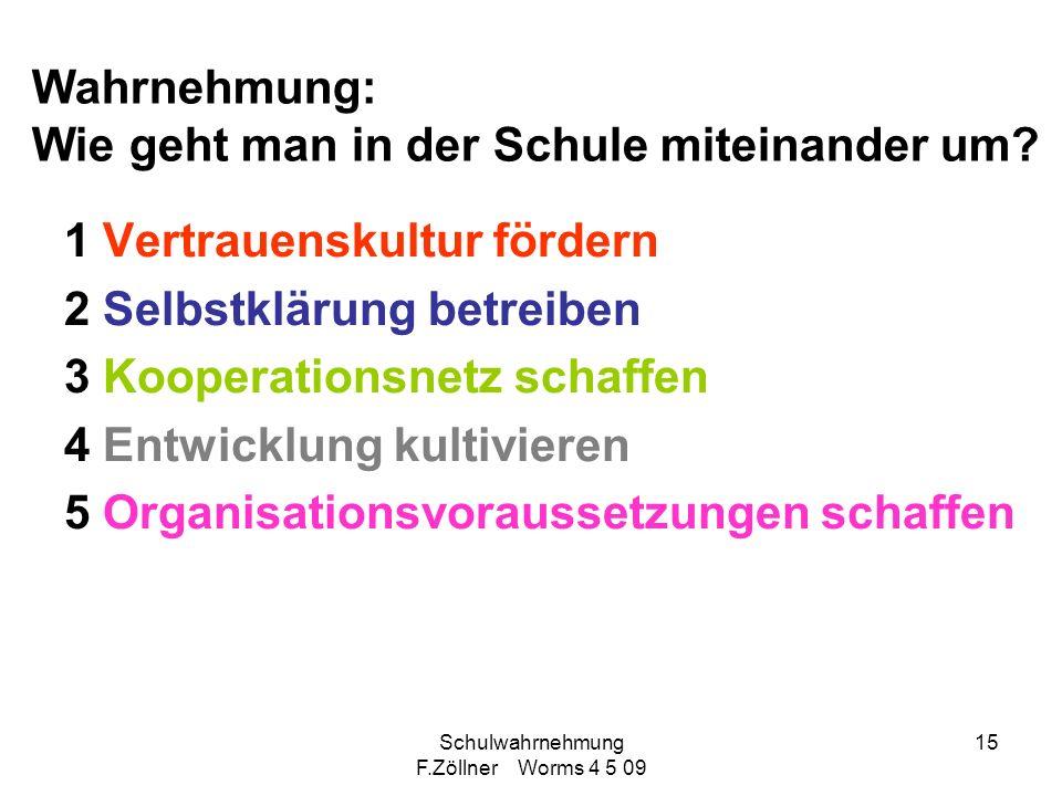 Schulwahrnehmung F.Zöllner Worms 4 5 09 15 Wahrnehmung: Wie geht man in der Schule miteinander um? 1 Vertrauenskultur fördern 2 Selbstklärung betreibe