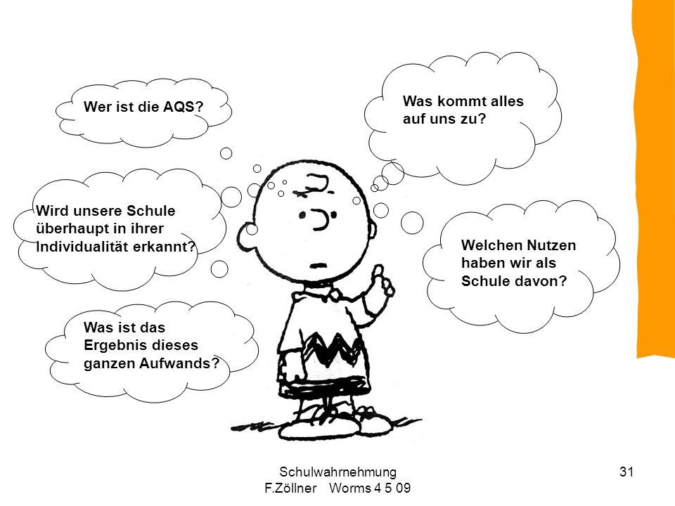 Schulwahrnehmung F.Zöllner Worms 4 5 09 31 Wer ist die AQS? Was ist das Ergebnis dieses ganzen Aufwands? Was kommt alles auf uns zu? Welchen Nutzen ha