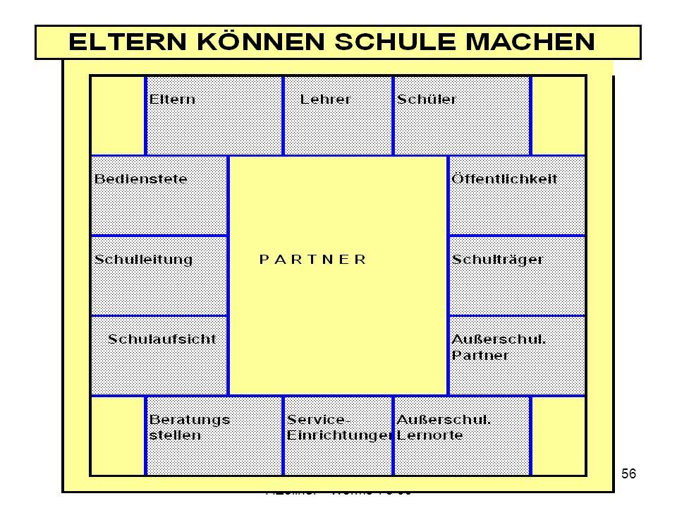 Schulwahrnehmung F.Zöllner Worms 4 5 09 56