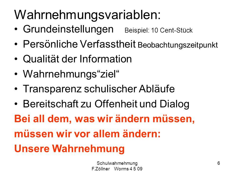 Schulwahrnehmung F.Zöllner Worms 4 5 09 6 Wahrnehmungsvariablen: Grundeinstellungen Beispiel: 10 Cent-Stück Persönliche Verfasstheit Beobachtungszeitp