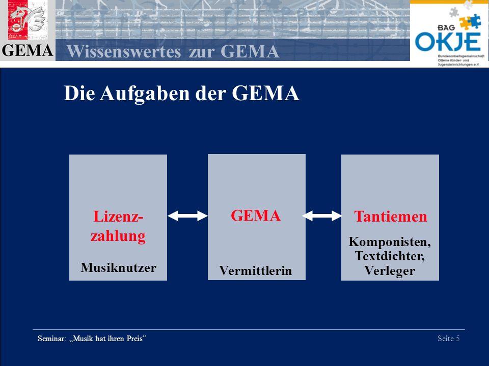 Seite 5 Wissenswertes zur GEMA Seminar: Musik hat ihren Preis GEMA Vermittlerin Lizenz- zahlung Musiknutzer Tantiemen Komponisten, Textdichter, Verleg
