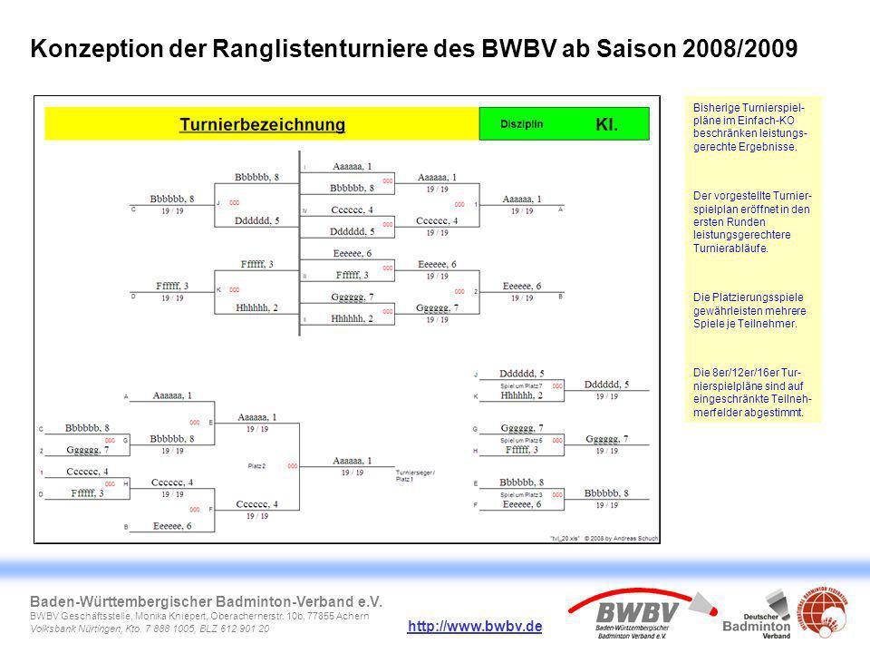 http://www.bwbv.de Baden-Württembergischer Badminton-Verband e.V. BWBV Geschäftsstelle, Monika Kniepert, Oberachernerstr. 10b, 77855 Achern Volksbank