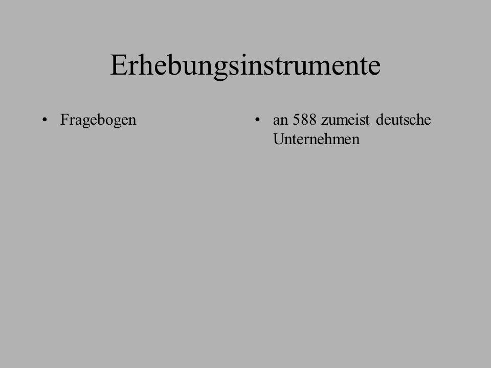 Erhebungsinstrumente Fragebogenan 588 zumeist deutsche Unternehmen