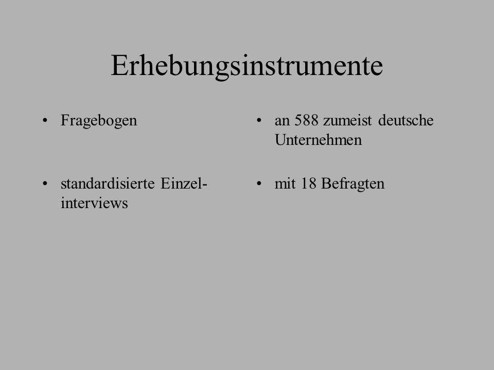 Erhebungsinstrumente Fragebogen standardisierte Einzel- interviews an 588 zumeist deutsche Unternehmen mit 18 Befragten