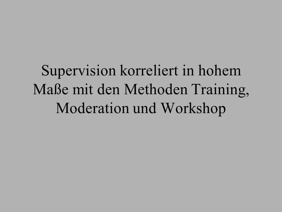 Supervision korreliert in hohem Maße mit den Methoden Training, Moderation und Workshop