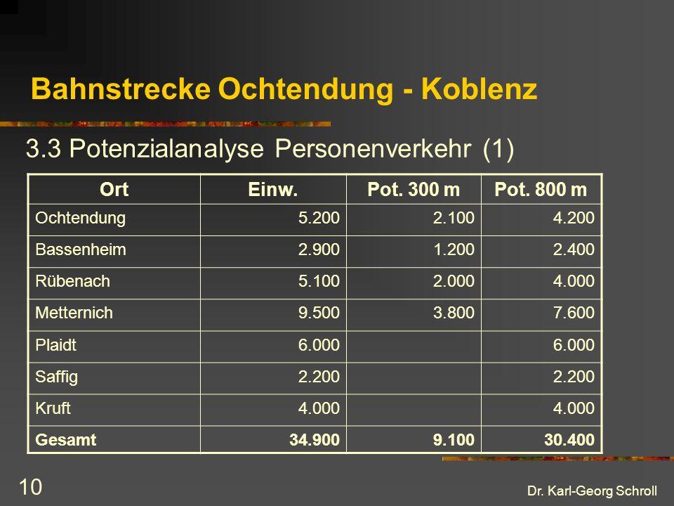 Dr. Karl-Georg Schroll 10 Bahnstrecke Ochtendung - Koblenz 3.3 Potenzialanalyse Personenverkehr (1) OrtEinw.Pot. 300 mPot. 800 m Ochtendung5.2002.1004