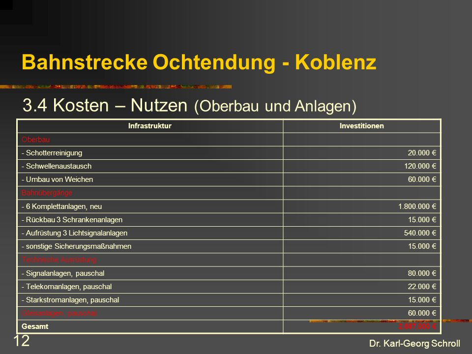 Dr. Karl-Georg Schroll 12 Bahnstrecke Ochtendung - Koblenz 3.4 Kosten – Nutzen (Oberbau und Anlagen) InfrastrukturInvestitionen Oberbau - Schotterrein