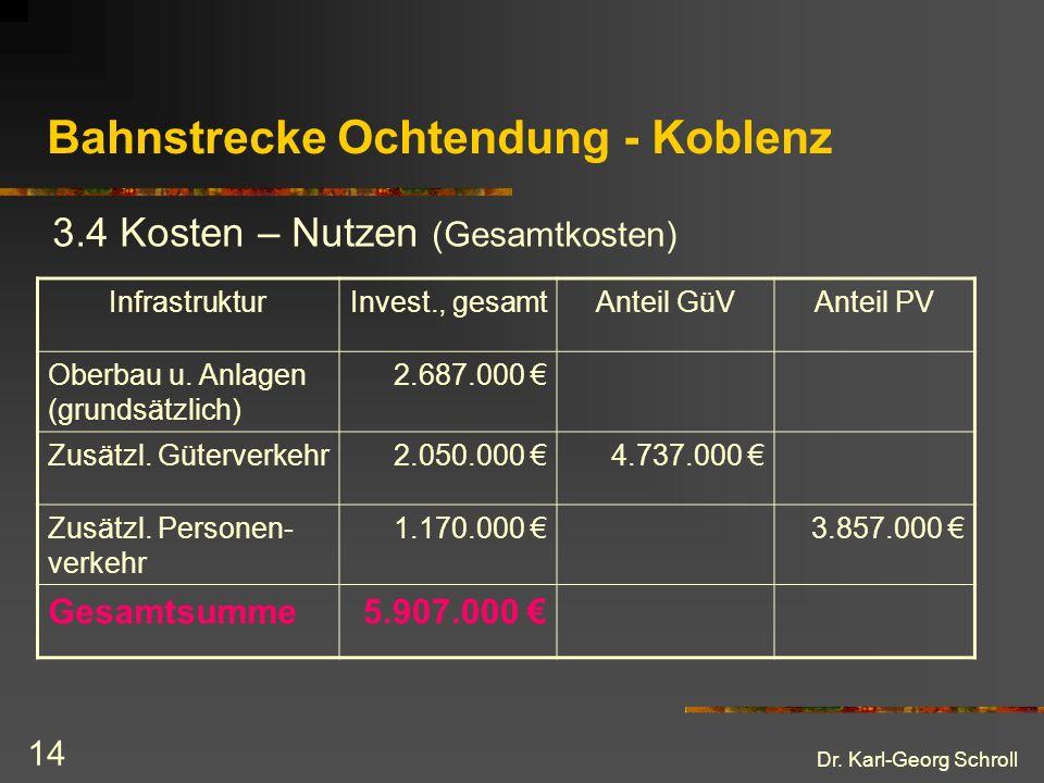 Dr. Karl-Georg Schroll 14 Bahnstrecke Ochtendung - Koblenz 3.4 Kosten – Nutzen (Gesamtkosten) InfrastrukturInvest., gesamtAnteil GüVAnteil PV Oberbau