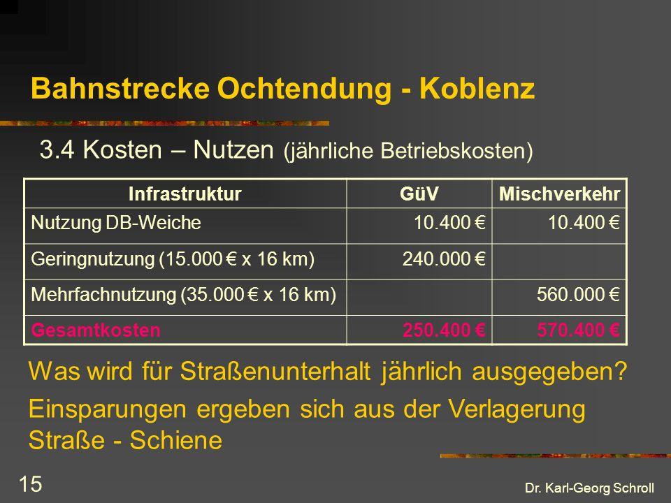 Dr. Karl-Georg Schroll 15 Bahnstrecke Ochtendung - Koblenz 3.4 Kosten – Nutzen (jährliche Betriebskosten) InfrastrukturGüVMischverkehr Nutzung DB-Weic