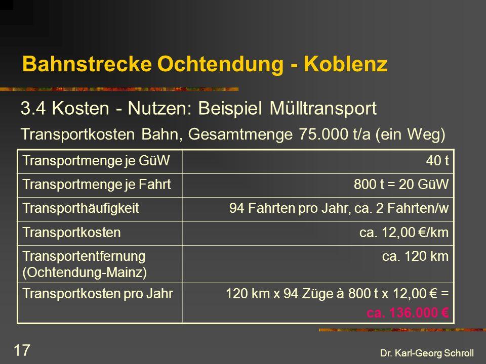 Dr. Karl-Georg Schroll 17 Bahnstrecke Ochtendung - Koblenz 3.4 Kosten - Nutzen: Beispiel Mülltransport Transportkosten Bahn, Gesamtmenge 75.000 t/a (e