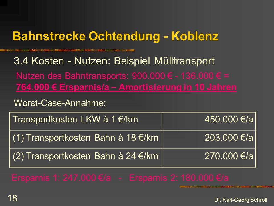 Dr. Karl-Georg Schroll 18 Bahnstrecke Ochtendung - Koblenz 3.4 Kosten - Nutzen: Beispiel Mülltransport Nutzen des Bahntransports: 900.000 - 136.000 =