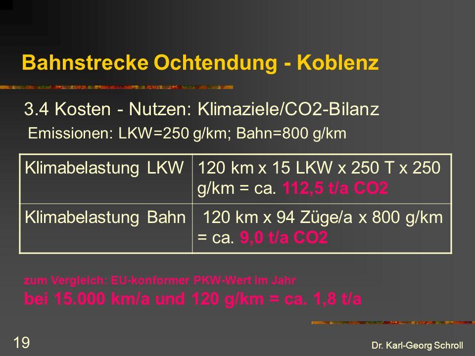 Dr. Karl-Georg Schroll 19 Bahnstrecke Ochtendung - Koblenz 3.4 Kosten - Nutzen: Klimaziele/CO2-Bilanz Emissionen: LKW=250 g/km; Bahn=800 g/km Klimabel