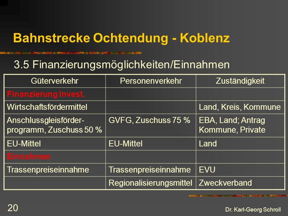 Dr. Karl-Georg Schroll 20 Bahnstrecke Ochtendung - Koblenz 3.5 Finanzierungsmöglichkeiten/Einnahmen GüterverkehrPersonenverkehrZuständigkeit Finanzier