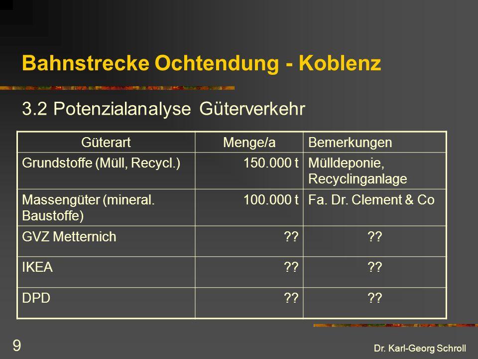 Dr. Karl-Georg Schroll 9 Bahnstrecke Ochtendung - Koblenz 3.2 Potenzialanalyse Güterverkehr GüterartMenge/aBemerkungen Grundstoffe (Müll, Recycl.)150.