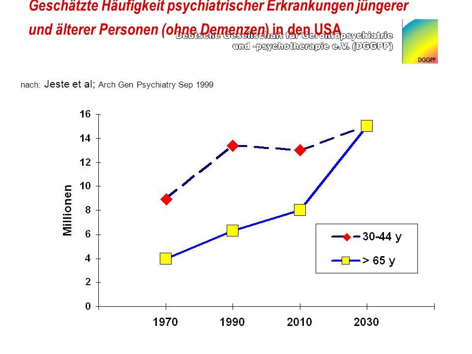 Geschätzte Häufigkeit psychiatrischer Erkrankungen jüngerer und älterer Personen (ohne Demenzen ) in den USA nach: Jeste et al; Arch Gen Psychiatry Sep 1999