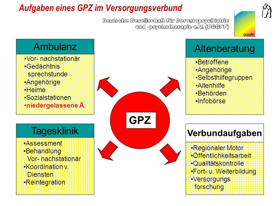 Altenberatung Aufgaben eines GPZ im Versorgungsverbund GPZ Ambulanz Tagesklinik Verbundaufgaben Regionaler Motor Öffentlichkeitsarbeit Qualitätskontrolle Fort- u.