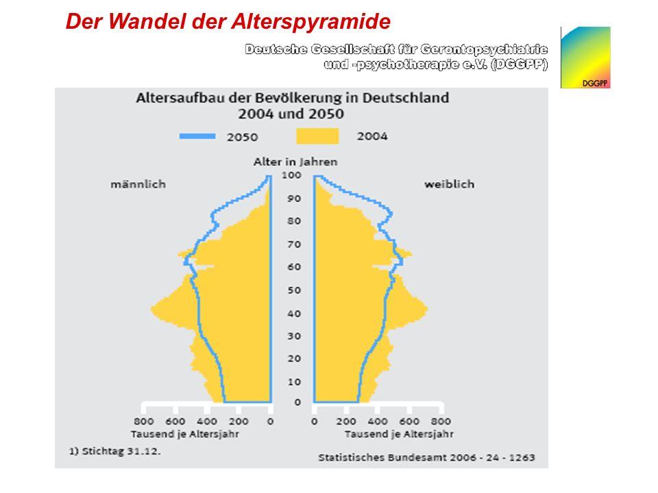Der Wandel der Alterspyramide Quelle: Statistisches Bundesamt