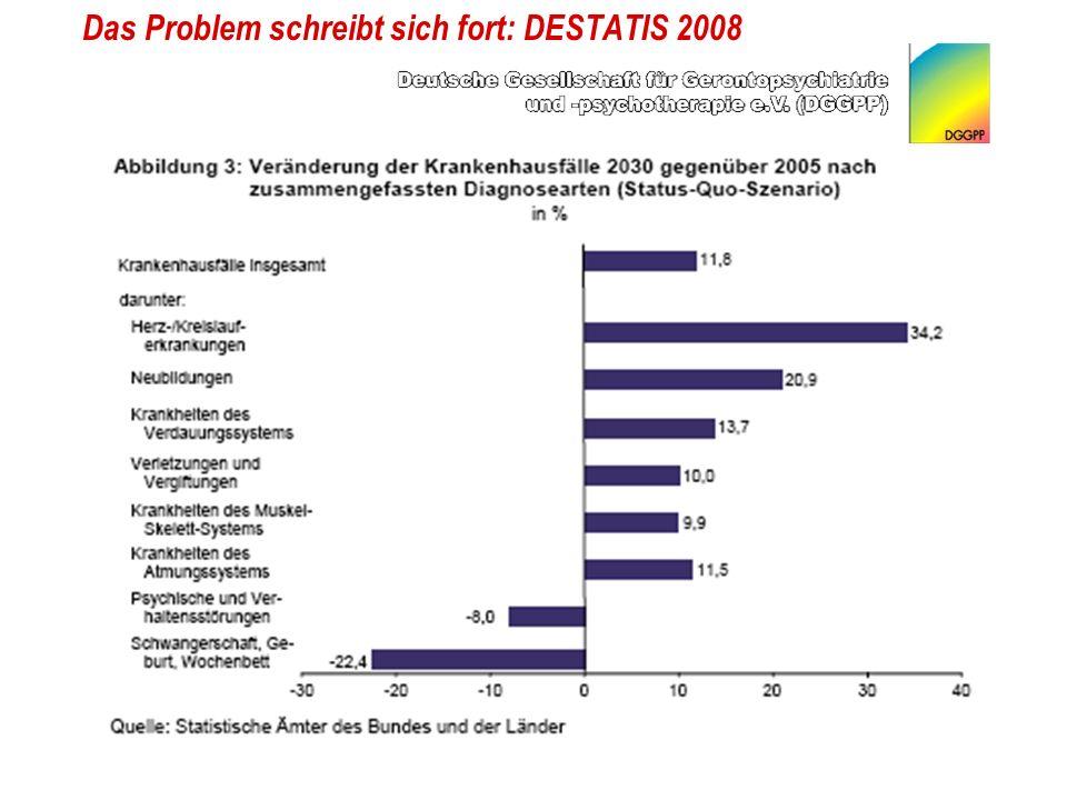 Das Problem schreibt sich fort: DESTATIS 2008