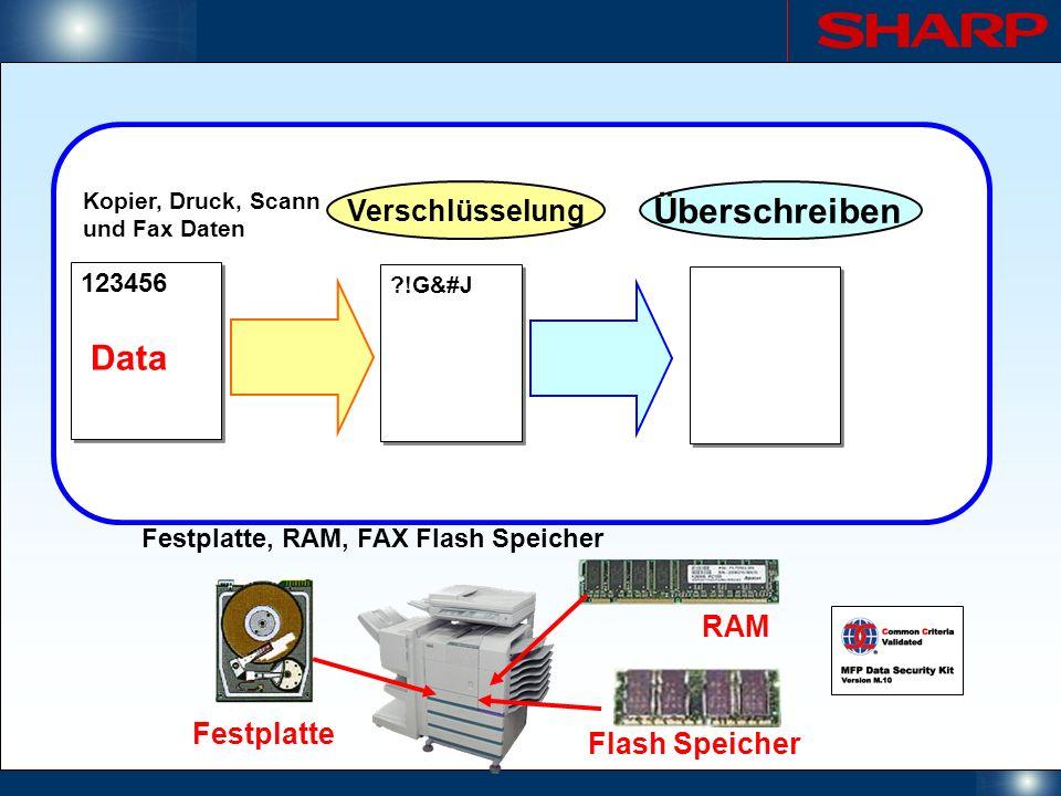123456 ?!G&#J Data Kopier, Druck, Scann und Fax Daten RAM Flash Speicher Festplatte Festplatte, RAM, FAX Flash Speicher Verschlüsselung Überschreiben