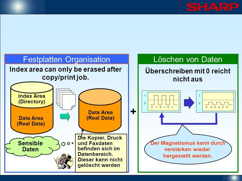 Index Area (Directory) Data Area (Real Data) Überschreiben mit 0 reicht nicht aus Festplatten Organisation Löschen von Daten Data Area (Real Data) Ind