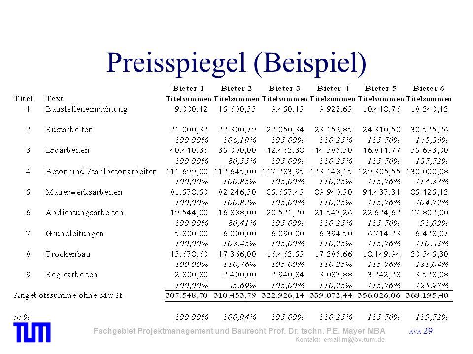 AVA 29 Fachgebiet Projektmanagement und Baurecht Prof. Dr. techn. P.E. Mayer MBA Kontakt: email m@bv.tum.de Preisspiegel (Beispiel)