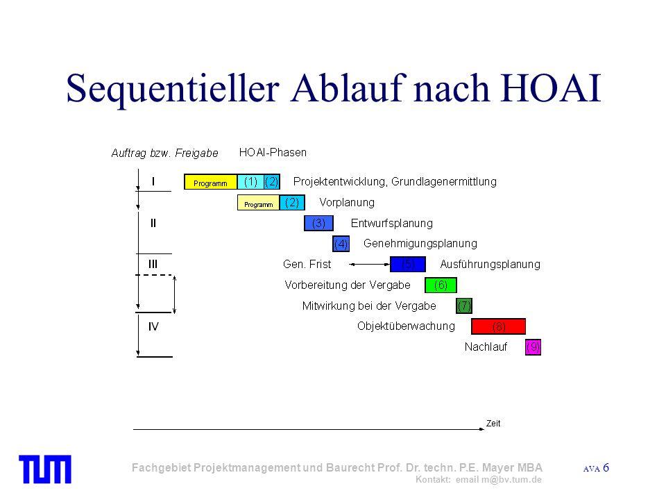 AVA 6 Fachgebiet Projektmanagement und Baurecht Prof. Dr. techn. P.E. Mayer MBA Kontakt: email m@bv.tum.de Sequentieller Ablauf nach HOAI