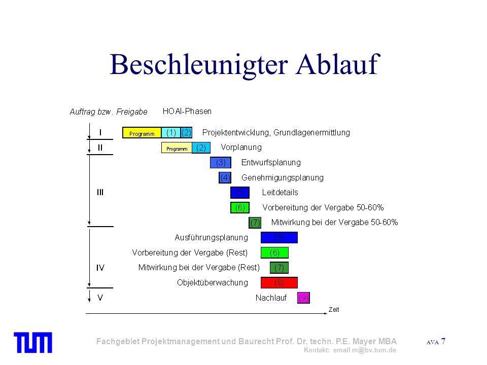 AVA 7 Fachgebiet Projektmanagement und Baurecht Prof. Dr. techn. P.E. Mayer MBA Kontakt: email m@bv.tum.de Beschleunigter Ablauf