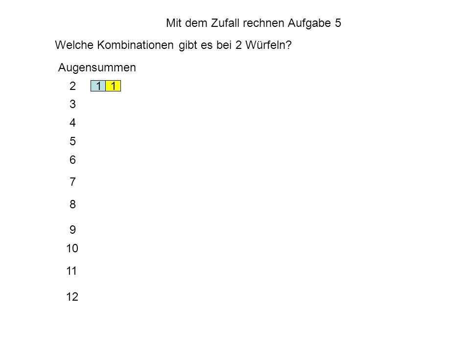 Mit dem Zufall rechnen Lösung Aufgabe 5 Welche Kombinationen gibt es bei 2 Würfeln.